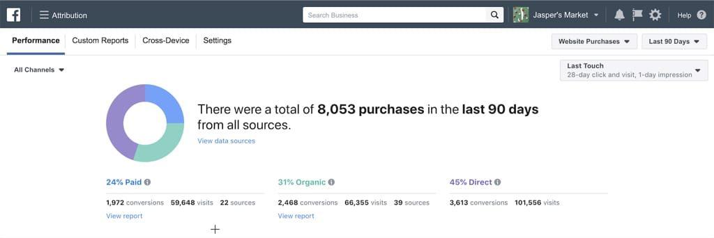 Công cụ đo lường Facebook Attribution