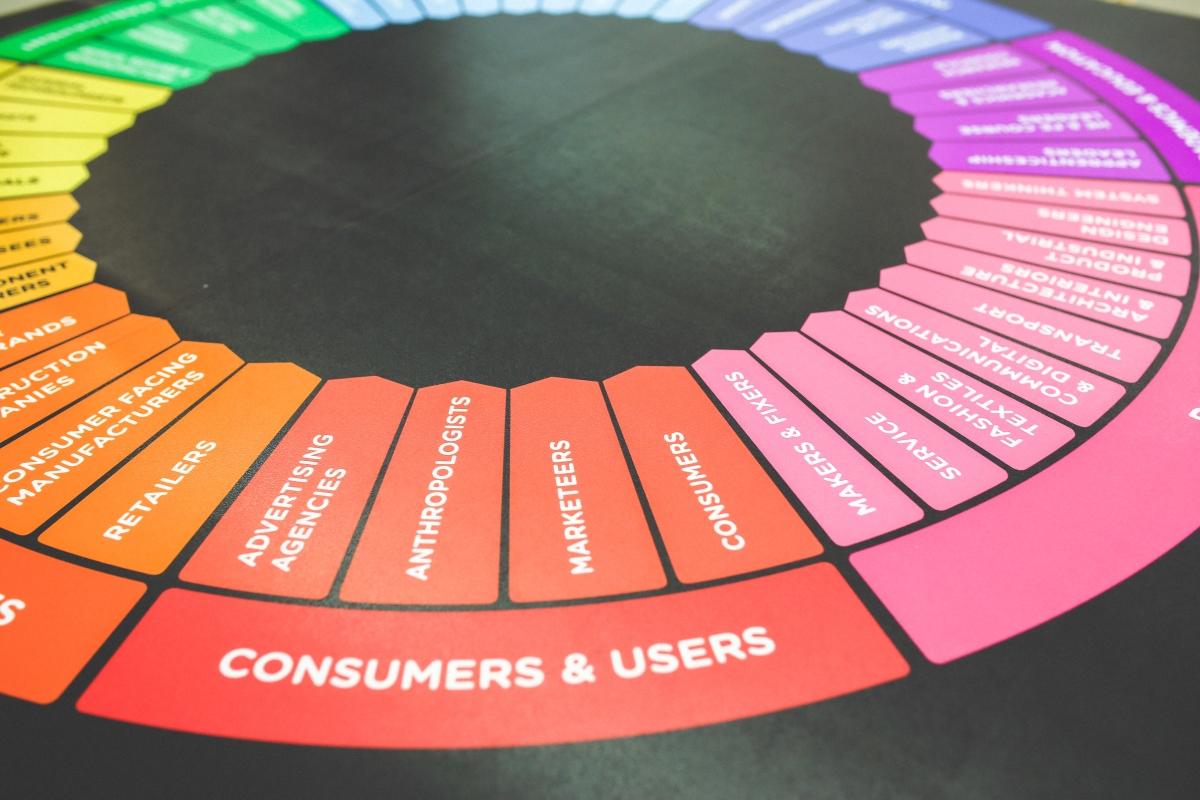 MarTech trong lĩnh vực xây dựng nhận thức thương hiệu
