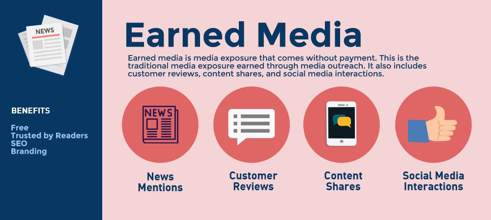 Earned Media là gì? Tintup