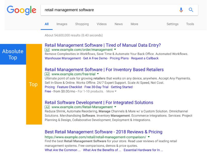 Google Ads giới thiệu số liệu mới cho vị trí quảng cáo