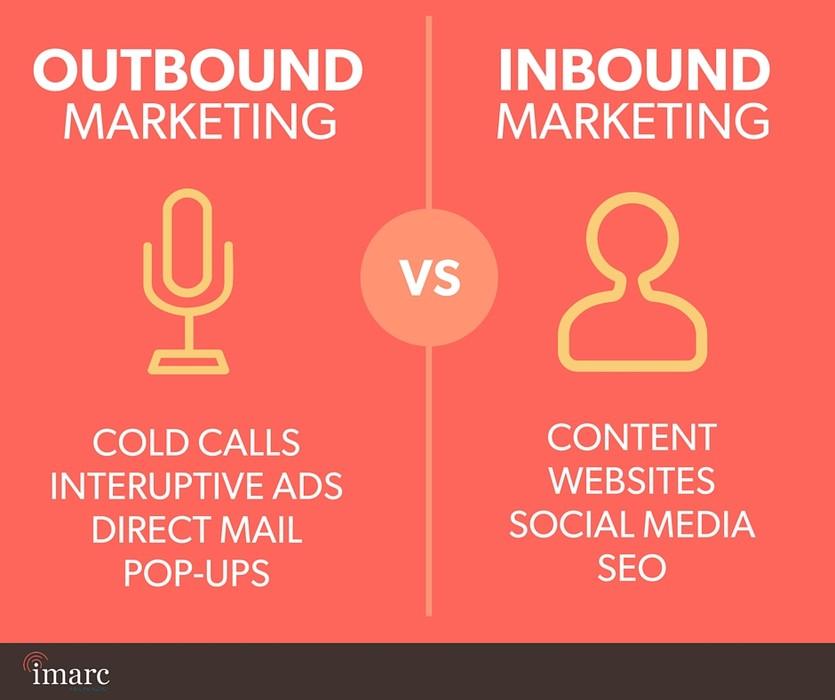 Outbound Marketing và Inbound Marketing