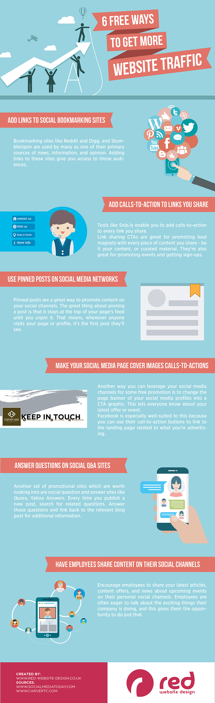 6 cách tăng lưu lượng truy cập website [Infographic]
