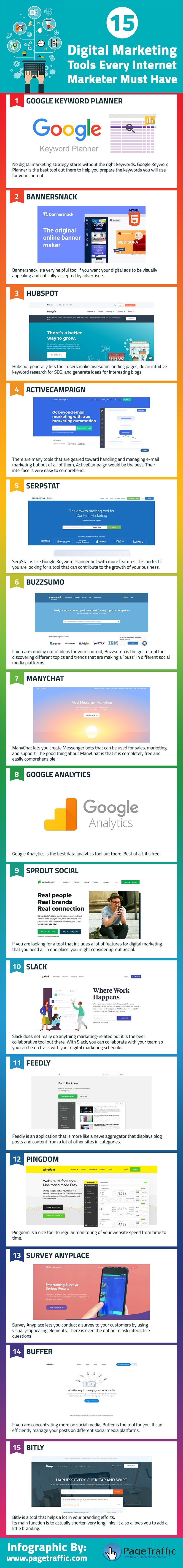 15 công cụ Digital Marketing đáng sử dụng nhất trong năm 2019