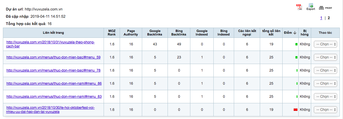 SEOMetrics đưa ra tính năng chấm điểm và so sánh trùng lặp SEO cho website