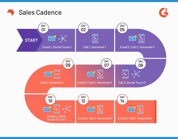 4 ví dụ inbound marketing thực sự thành công, đồ họa thông tin