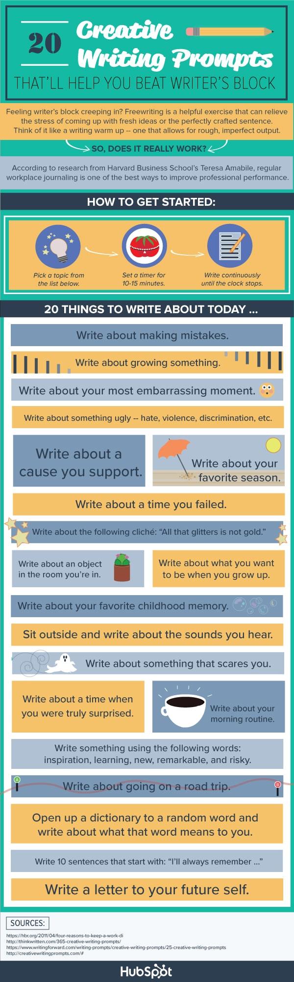 20 gợi ý viết sáng tạo giúp bạn đánh bại các blogger