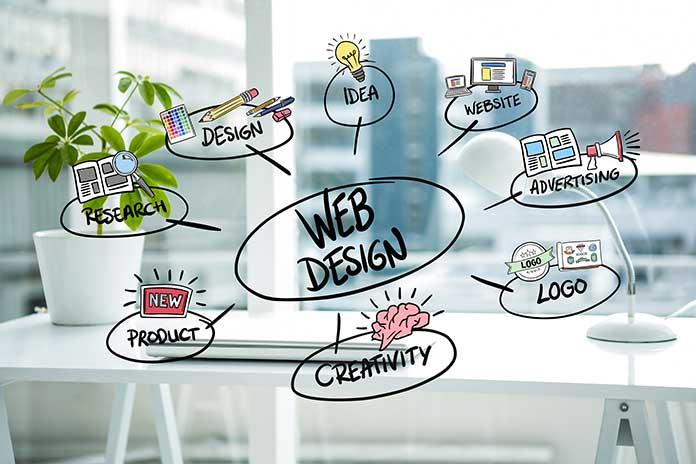 7 lợi thế của thiết kế trang web cho doanh nghiệp tăng trưởng năm 2020