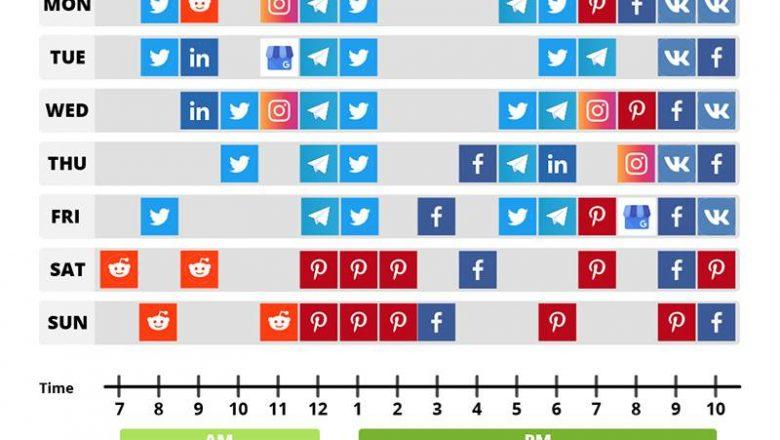 Lịch đăng bài mạng xã hội